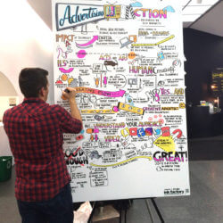 Graphic Recording from Chicago Ideas Week from Ink Factory